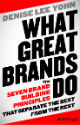 What-great-brands-do_80x125