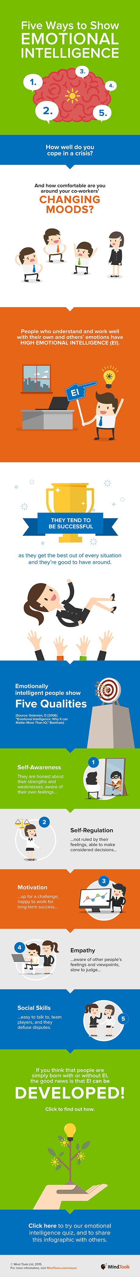 infographic-emotional-intelligence_460x4191