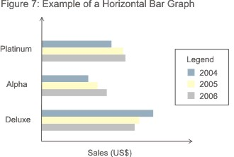 Example Horizontal Bar Graph