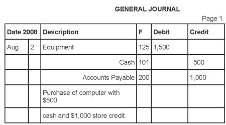 Example General Journal