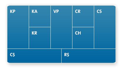 Business Model Canvas Diagram