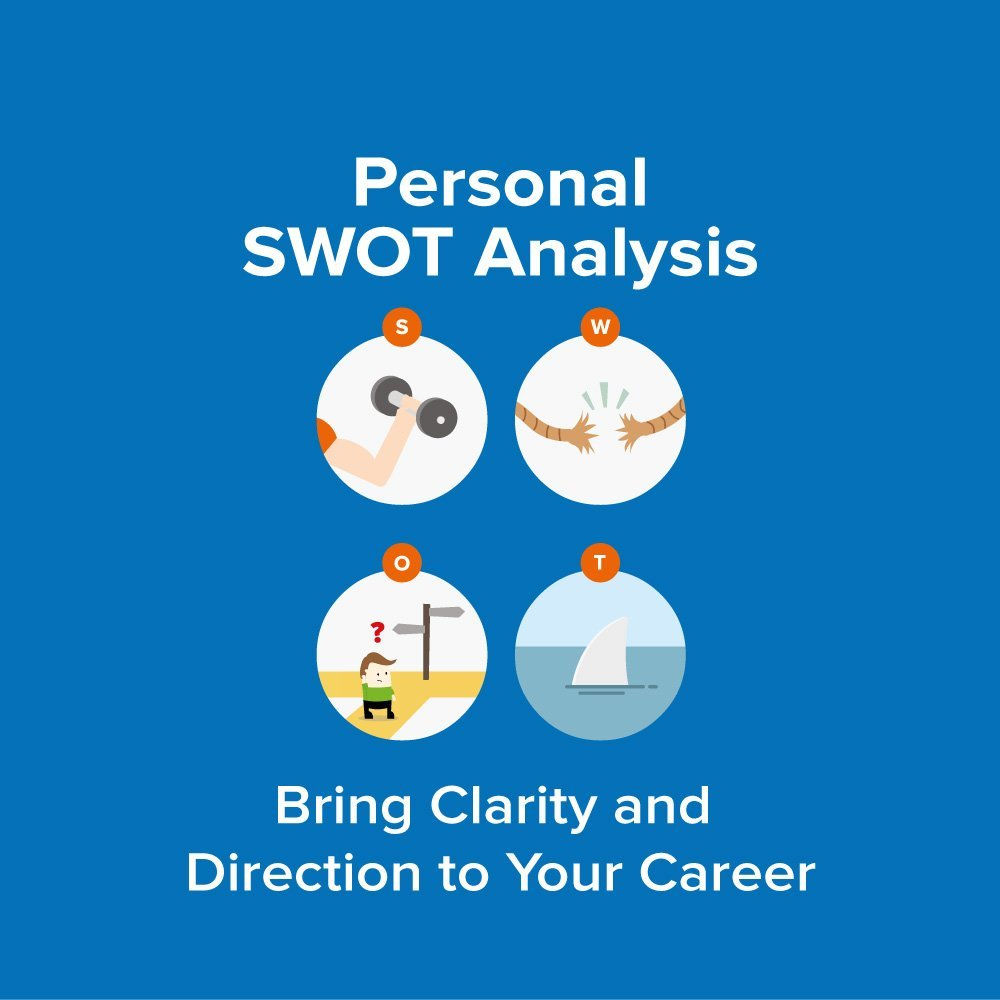 Personal SWOT Analysis Infographic