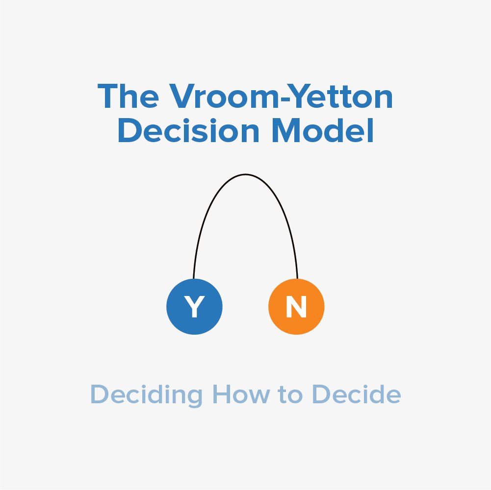 The Vroom-Yetton Decision Model - Decision Making From