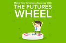The Futures Wheel Infographic