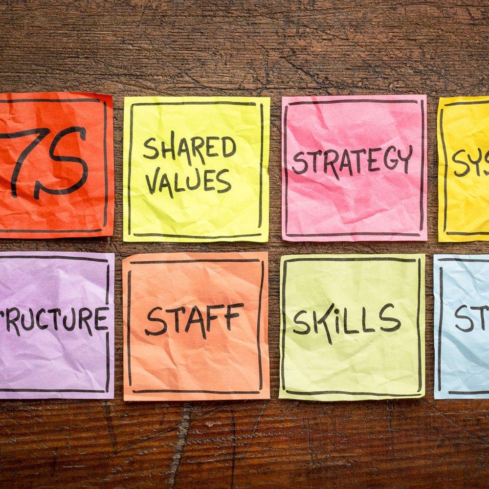 The McKinsey 7S Framework - Strategy Skills From MindTools com