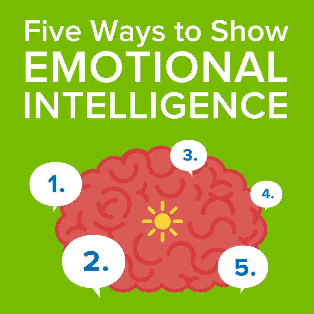 How Emotionally Intelligent Are You Career Skills From Mindtools Com